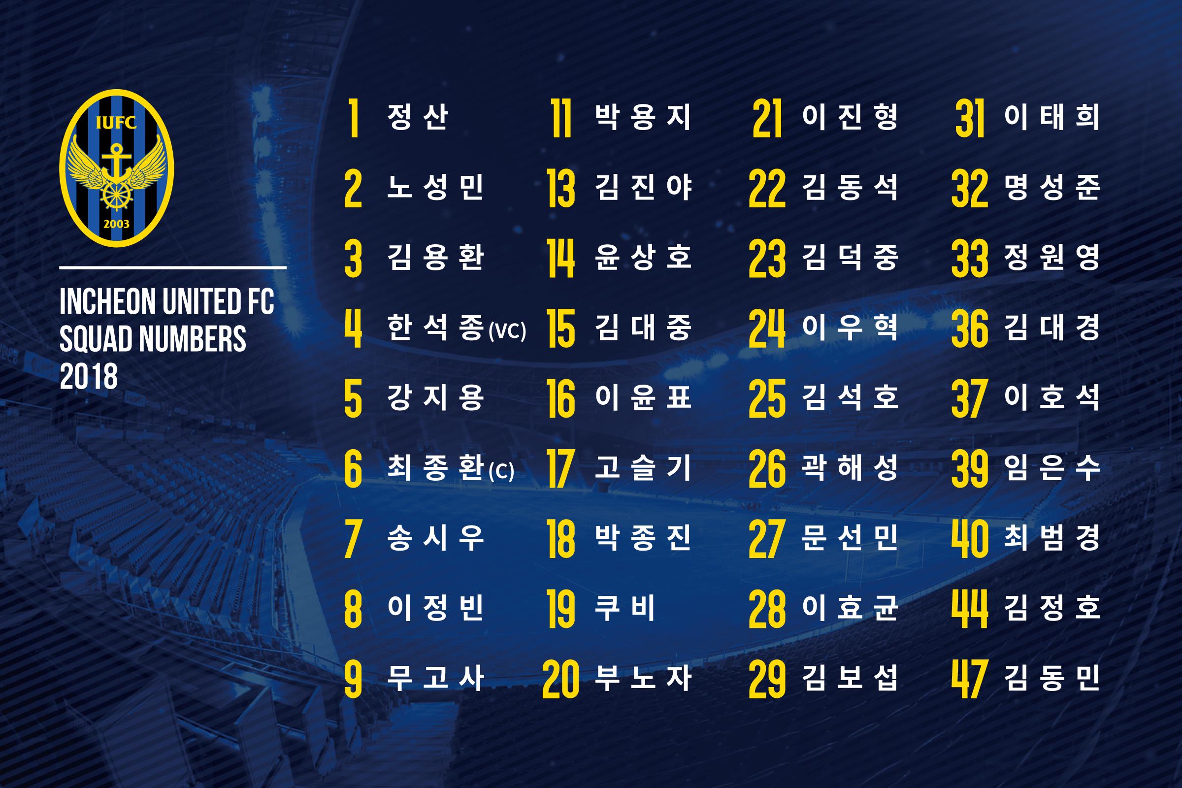 인천, 2018시즌 등번호 공개...큰 변화는 없어
